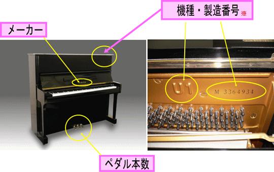 ピアノ無料査定